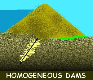how to fix a cement dam