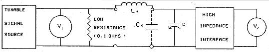 An experimental q meter figure 1 basic q meter at resonance of lx and cx q v2v1 meter v2 is calibrated to read voltage referred to that across c ccuart Choice Image
