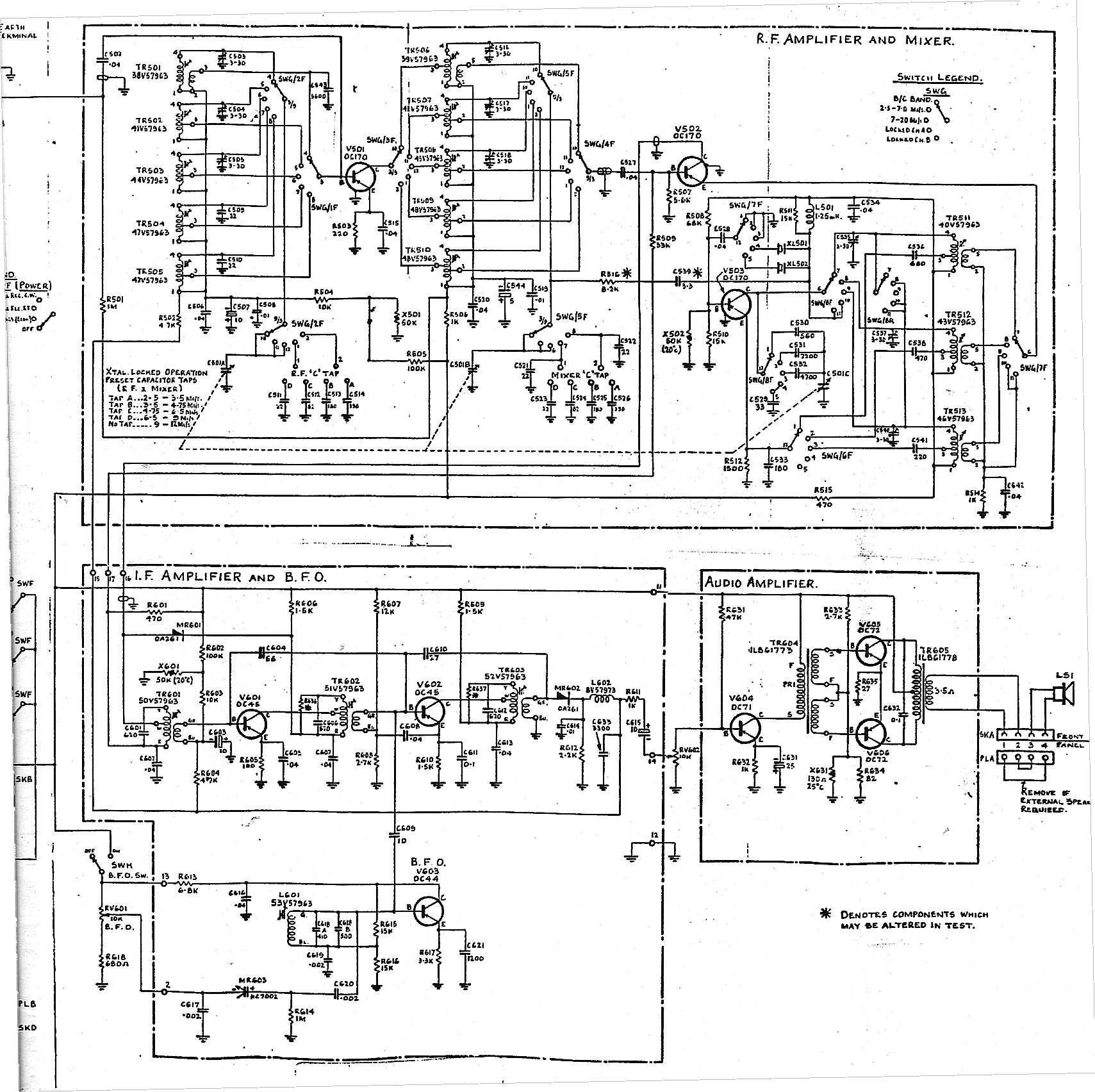 moblile radio at woomera range Cell Phone Receiver Schematic the faithful 2e26 rf power lifier was again used but a more plex aerial loading circuit was included to allow internal presetting of the matching
