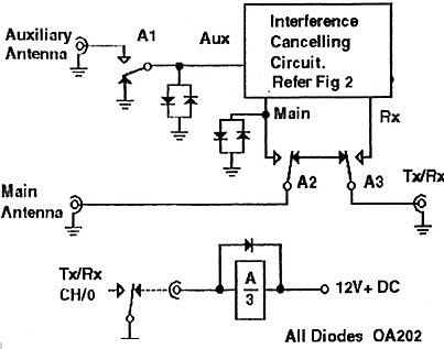 NoiseCancelling on 3 phase control transformer wiring diagram