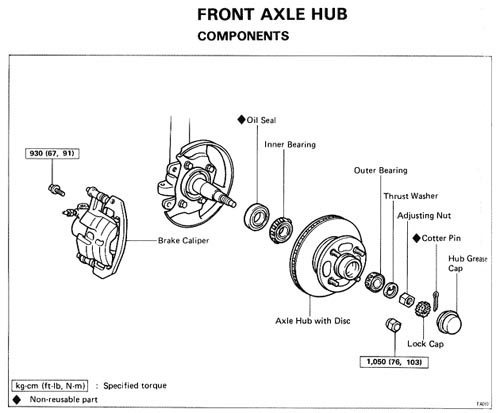 ma 61 ms65 front hub upgrade rh users tpg com au toyota tacoma front axle diagram toyota solid front axle diagram